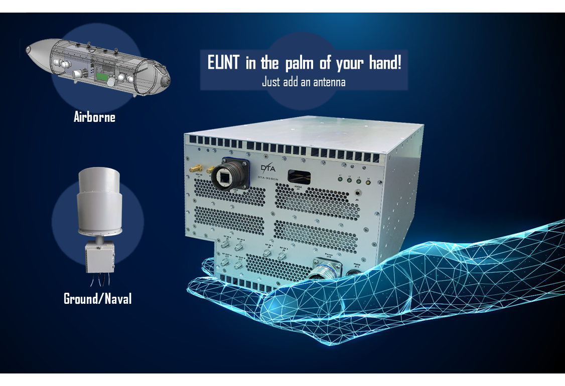 ELINT in the palm of your hand! Just add an antenna. Airborne. Ground/Naval.