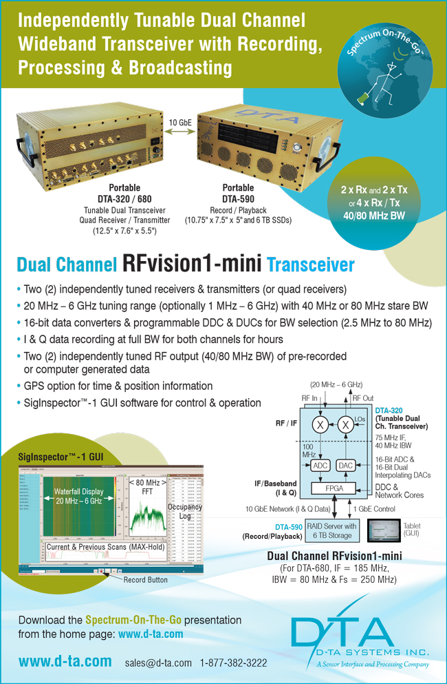 Independently Tunable Dual Channel Wideband Transceiver with Recording, Processing & Broadcasting  Dual Channel RFvision1-mini Transceiver  • Two (2) independently tuned receivers & transmitters (or quad receivers) • 20 MHz – 6 GHz tuning range (optionally 1 MHz – 6 GHz) with 40 MHz or 80 MHz stare BW • 16-bit data converters & programmable DDC & DUCs for BW selection (2.5 MHz to 80 MHz) • I & Q data recording at full BW for both channels for hours • Two (2) independently tuned RF output (40/80 MHz BW) of pre-recorded or computer generated data • GPS option for time & position information • SigInspector™- 1 GUI software for control & operation