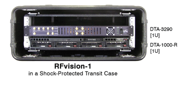 RFvision-1 in a Shock-Protected Transit Case