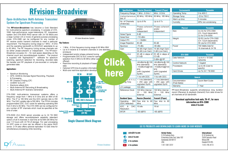 May 01, 2019 – RFvision-Broadview: A Gold Standard – D-TA Systems Inc